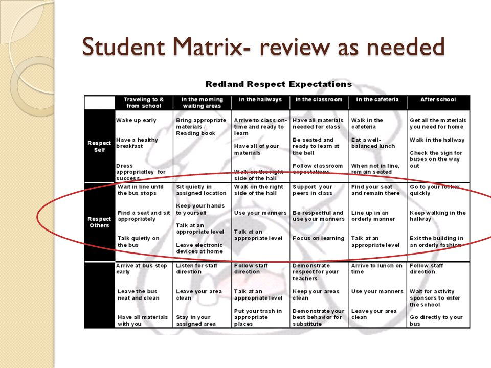Student Matrix- review as needed