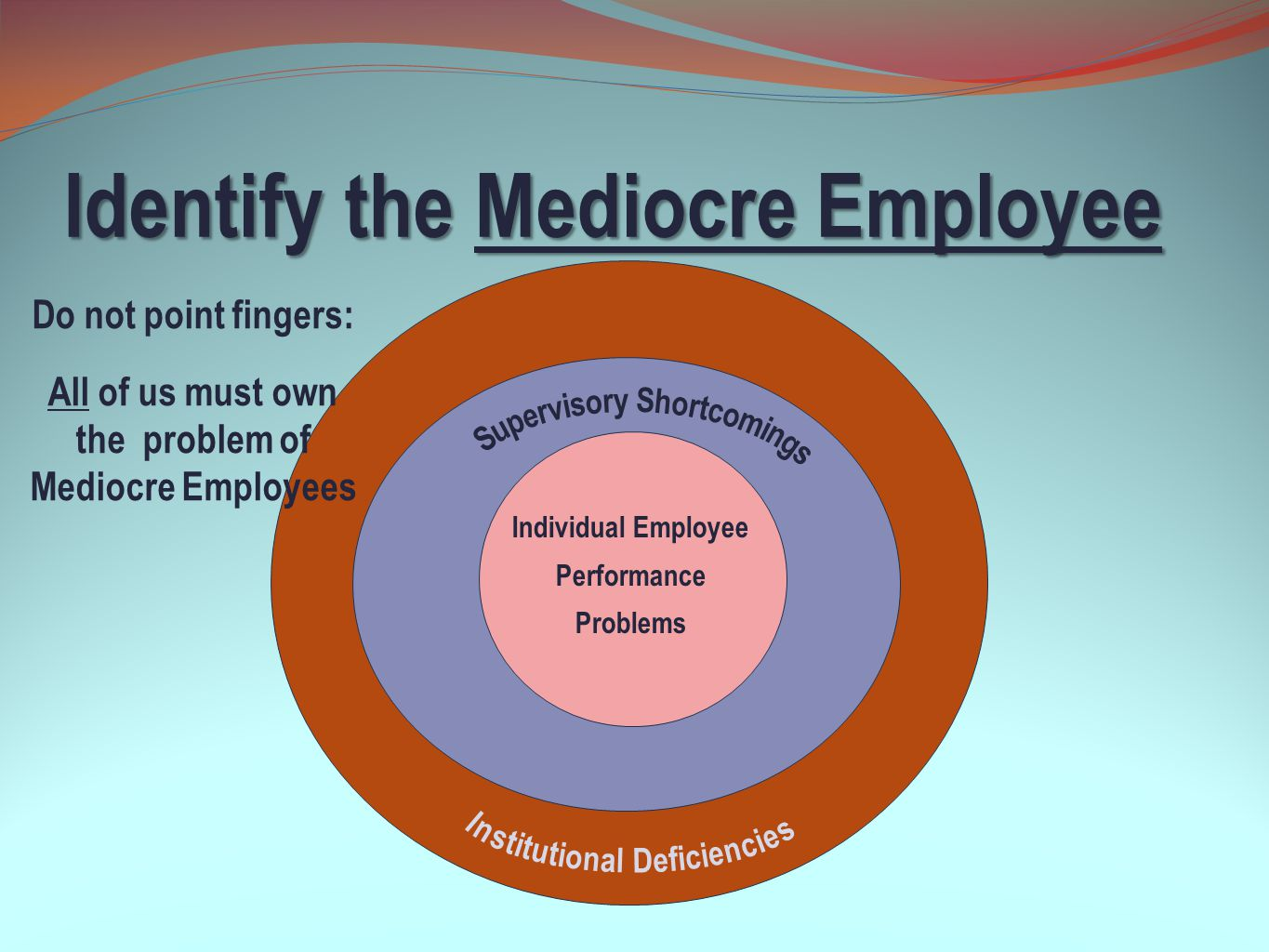 Identify the Mediocre Employee