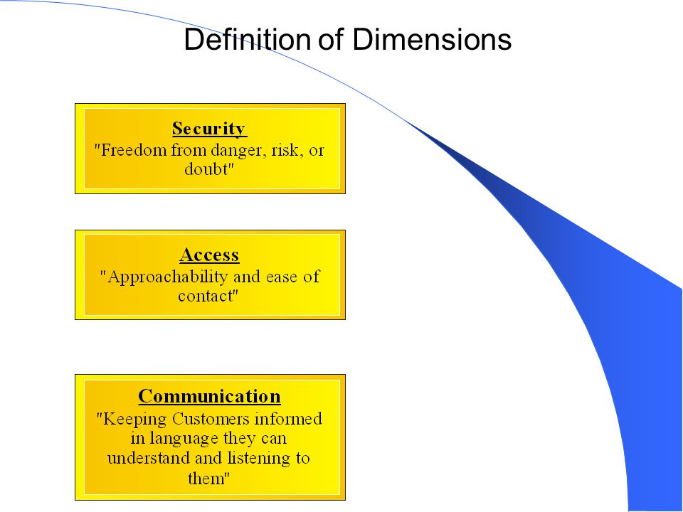 Definition of Dimensions
