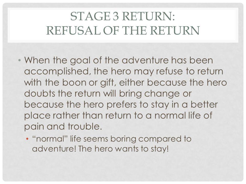 Stage 3 Return: Refusal of the Return