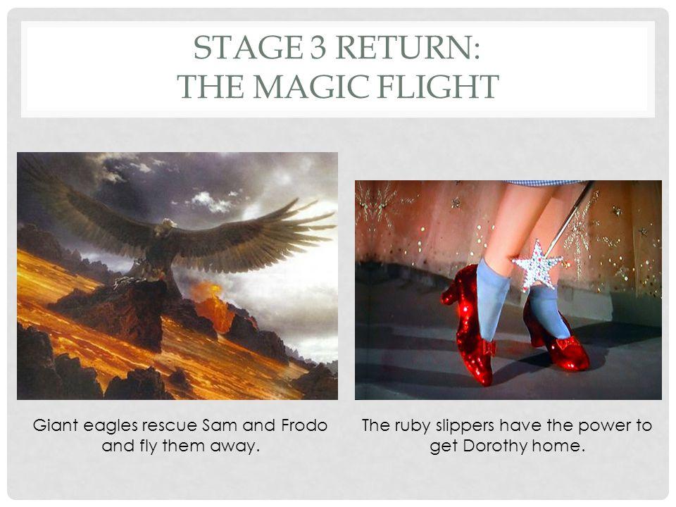 Stage 3 Return: The Magic Flight