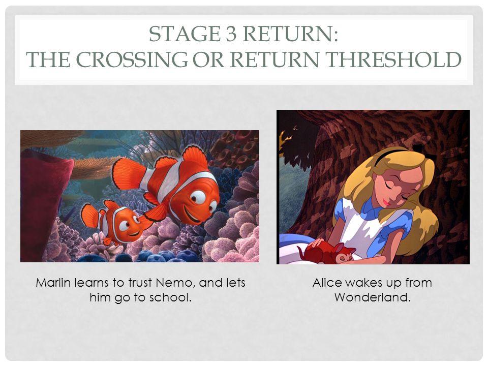 Stage 3 Return: The Crossing or Return Threshold
