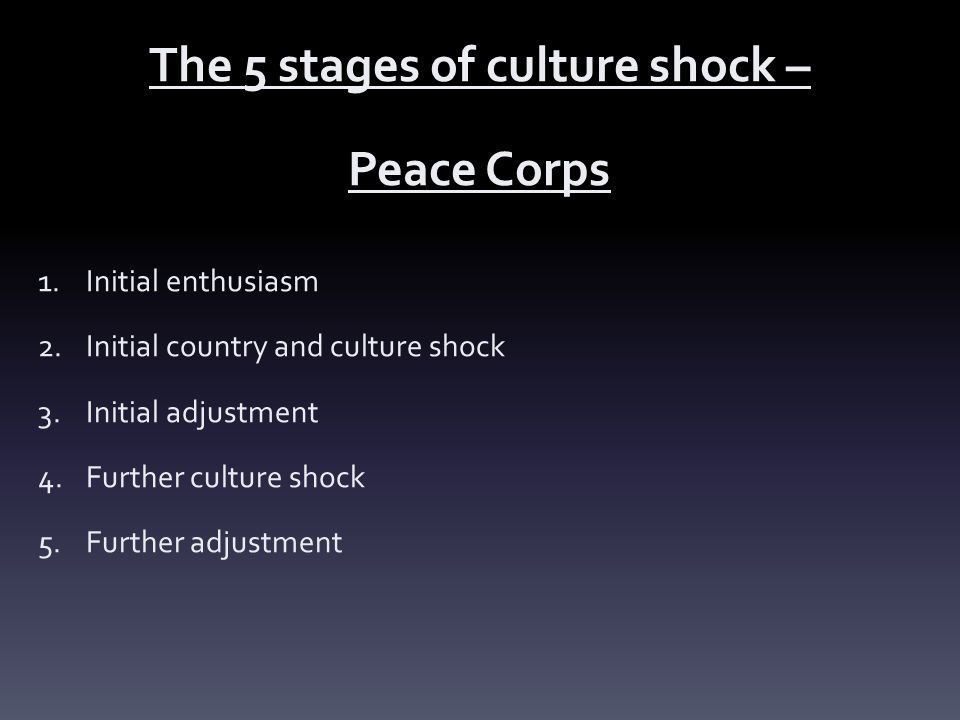 The 5 stages of culture shock –