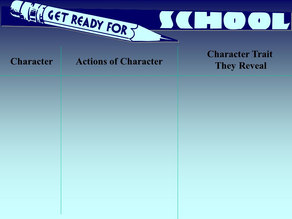 Character Trait They Reveal Character Actions of Character