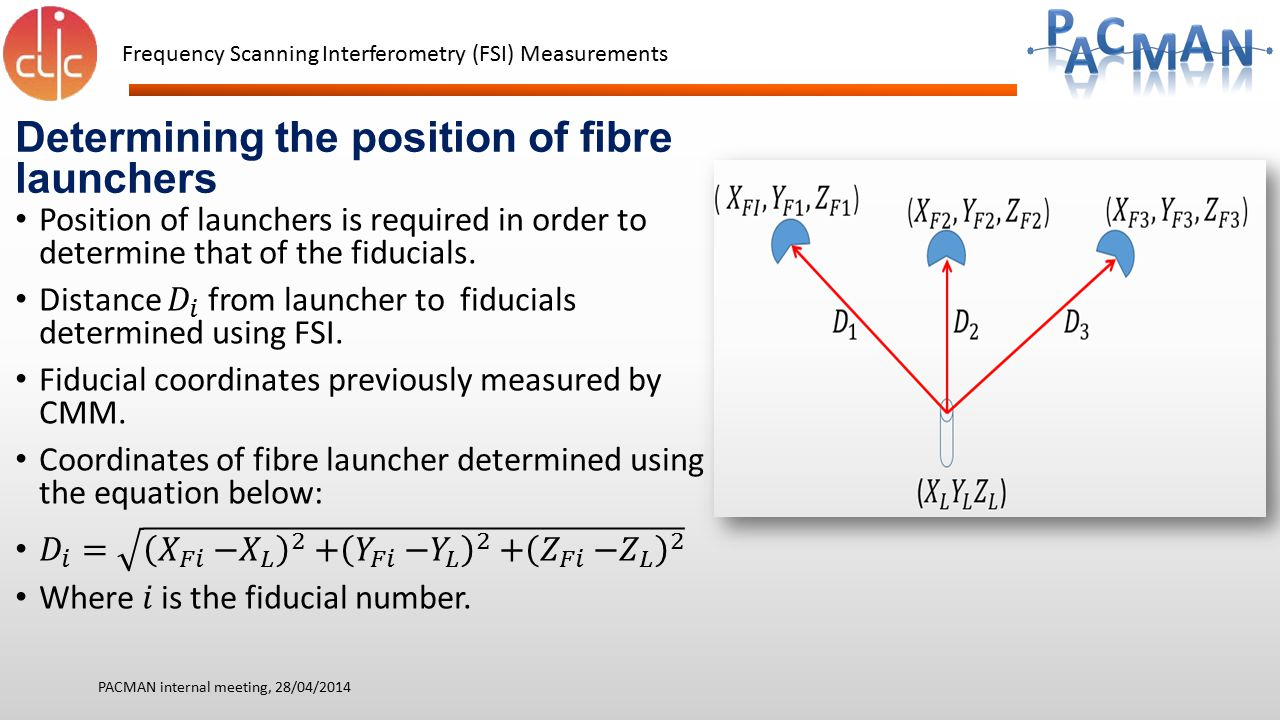 Determining the position of fibre launchers