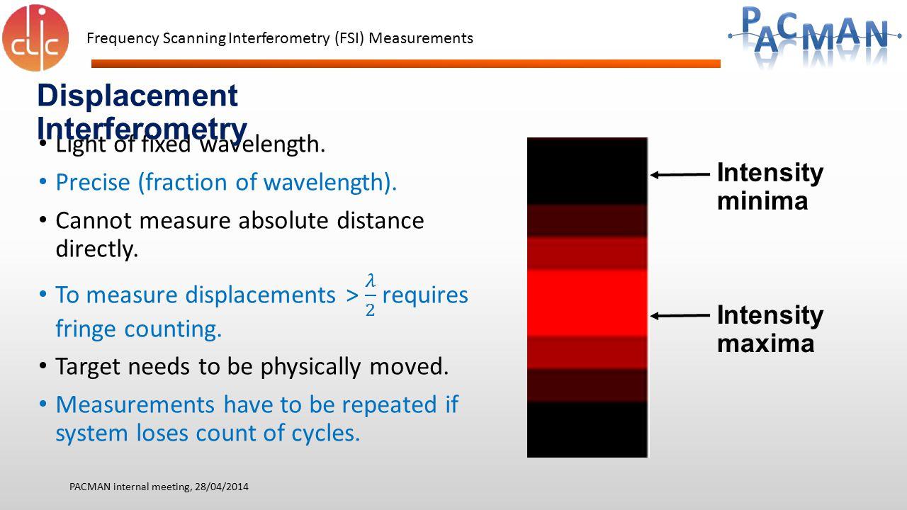 Displacement Interferometry