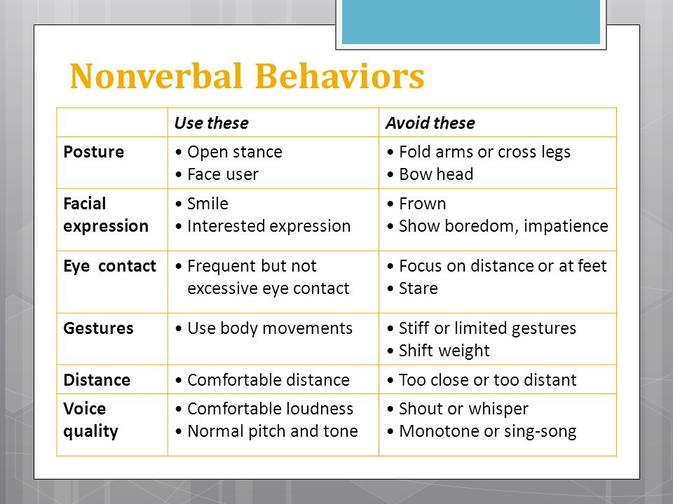 Nonverbal Behaviors Use these Avoid these Posture Open stance