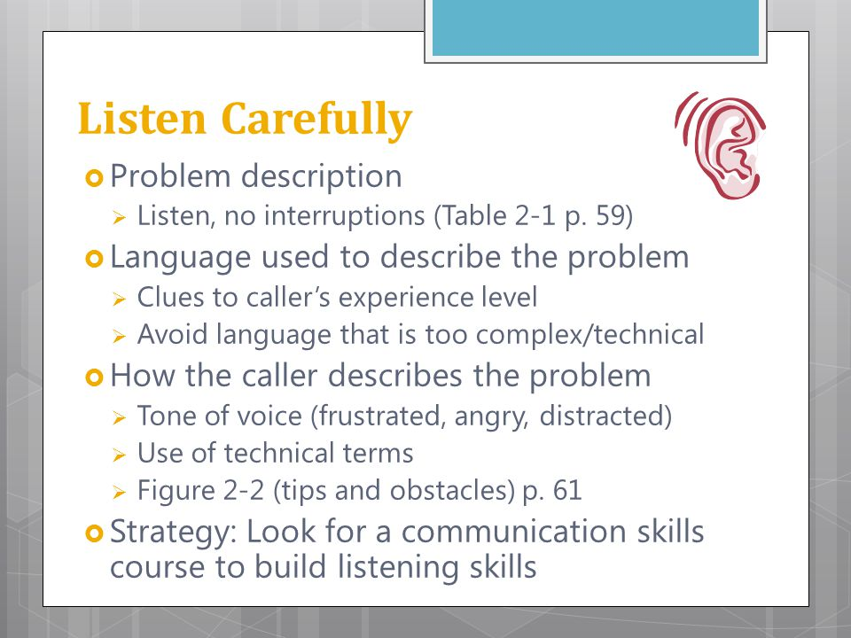 Listen Carefully Problem description