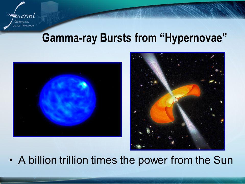 Gamma-ray Bursts from Hypernovae