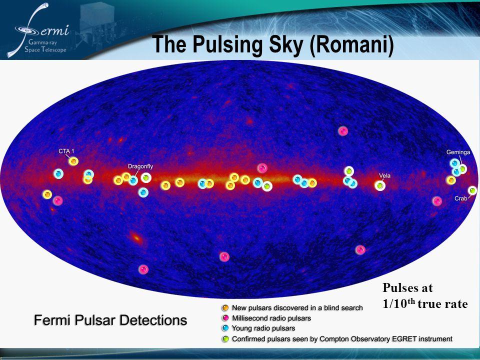 The Pulsing Sky (Romani)