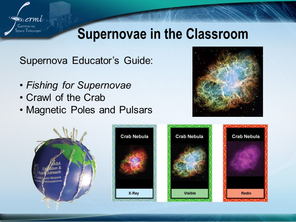 Supernovae in the Classroom