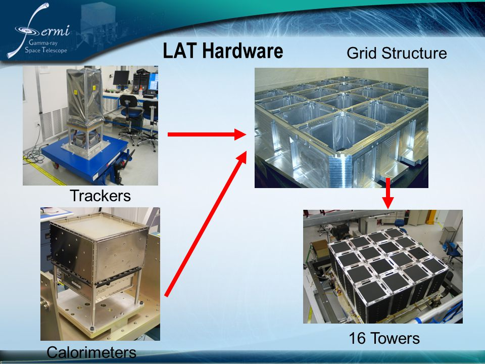 LAT Hardware Grid Structure Trackers 16 Towers Calorimeters