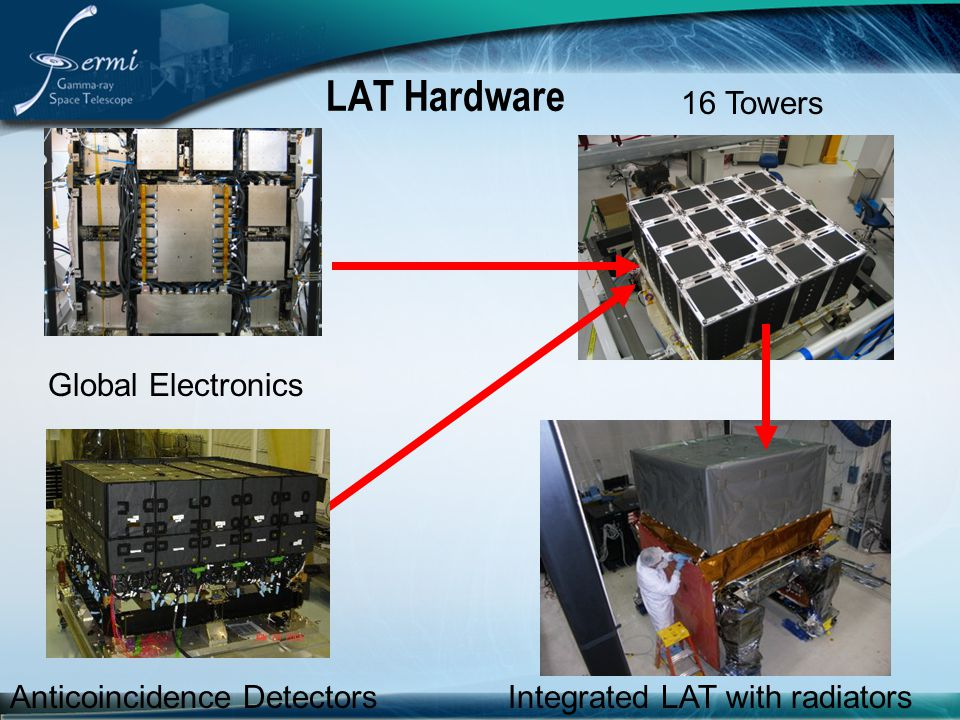 LAT Hardware 16 Towers Global Electronics Anticoincidence Detectors