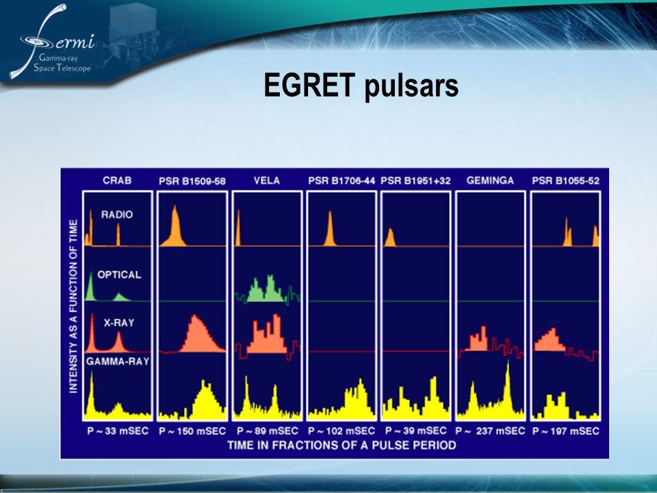 EGRET pulsars