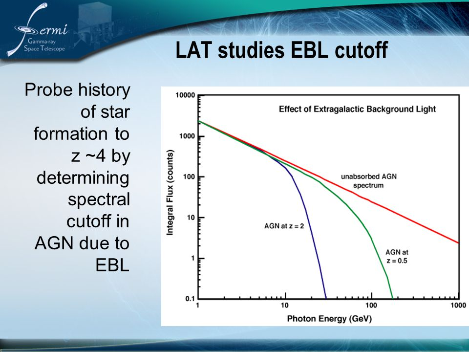 LAT studies EBL cutoff Probe history of star formation to z ~4 by determining spectral cutoff in AGN due to EBL.