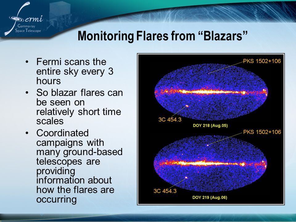 Monitoring Flares from Blazars
