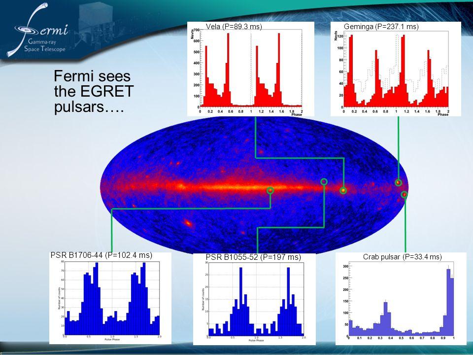 Fermi sees the EGRET pulsars….