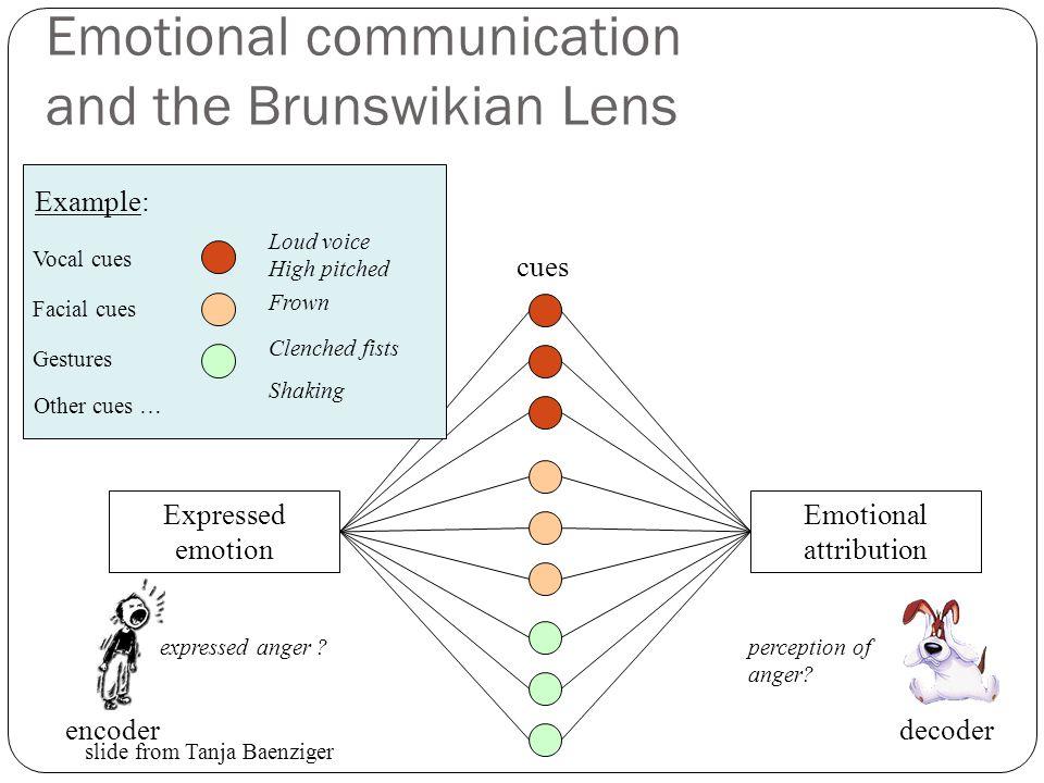 Emotional communication and the Brunswikian Lens