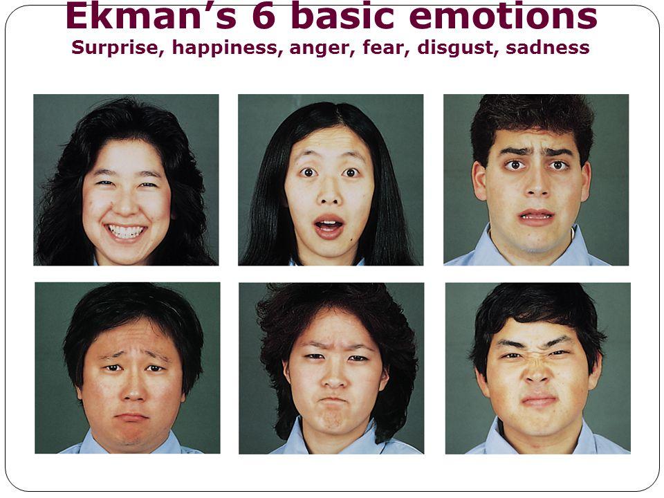 Ekman's 6 basic emotions