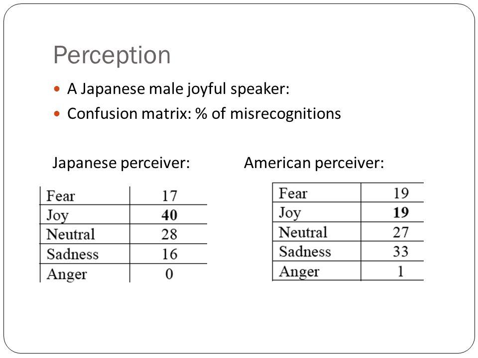 Perception A Japanese male joyful speaker: