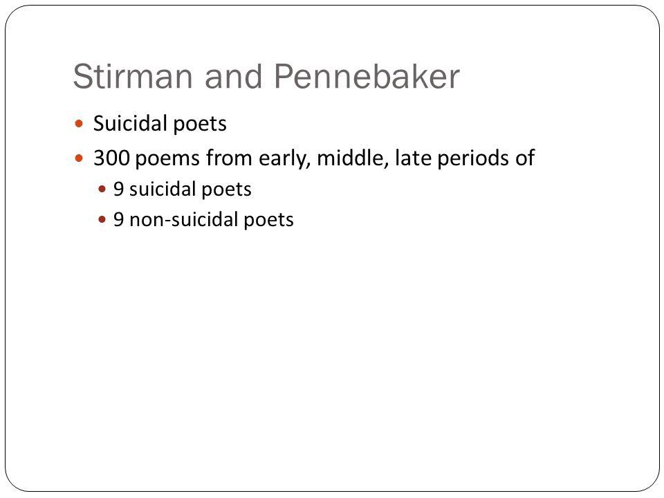 Stirman and Pennebaker