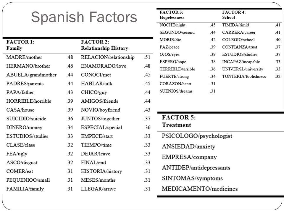 Spanish Factors a