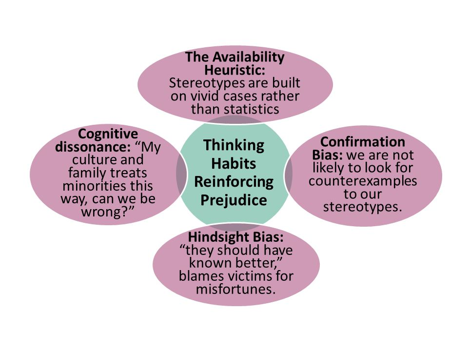 Thinking Habits Reinforcing Prejudice