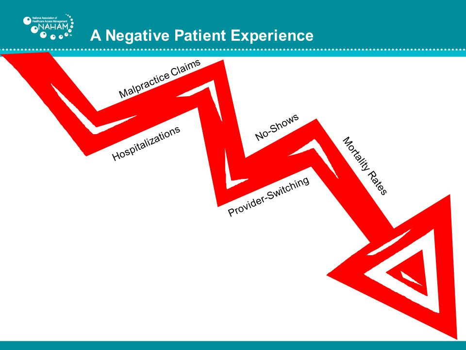A Negative Patient Experience