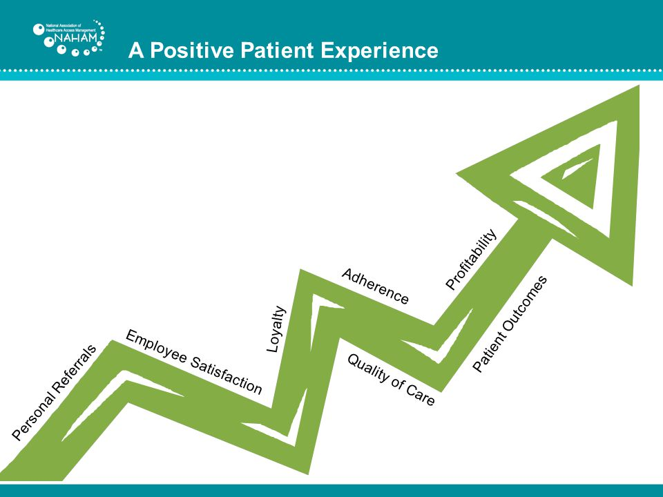 A Positive Patient Experience