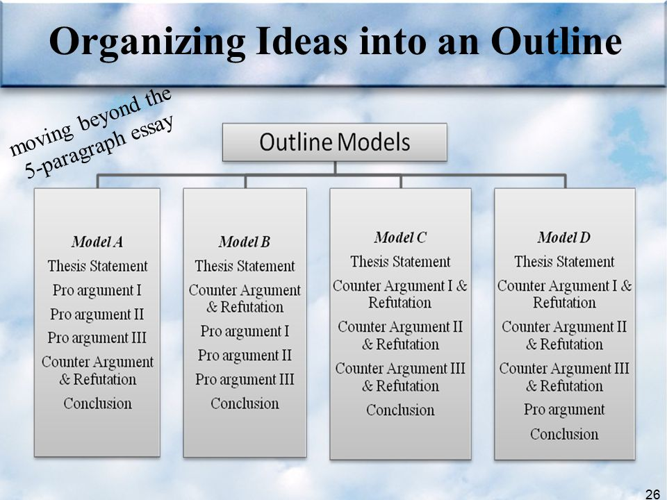 Organizing Ideas into an Outline