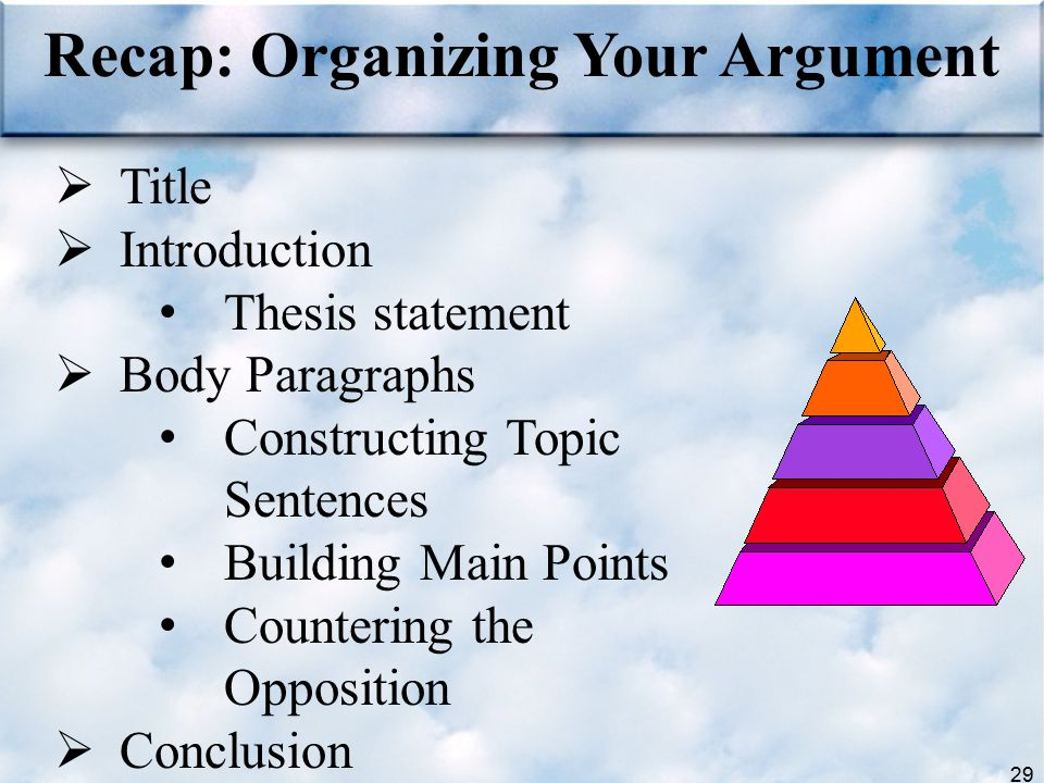 Recap: Organizing Your Argument