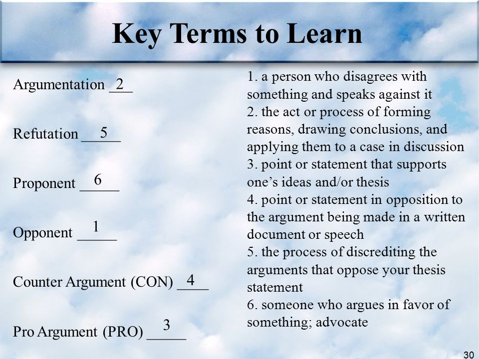 Key Terms to Learn 2 5 6 1 4 3 Argumentation ___ Refutation _____