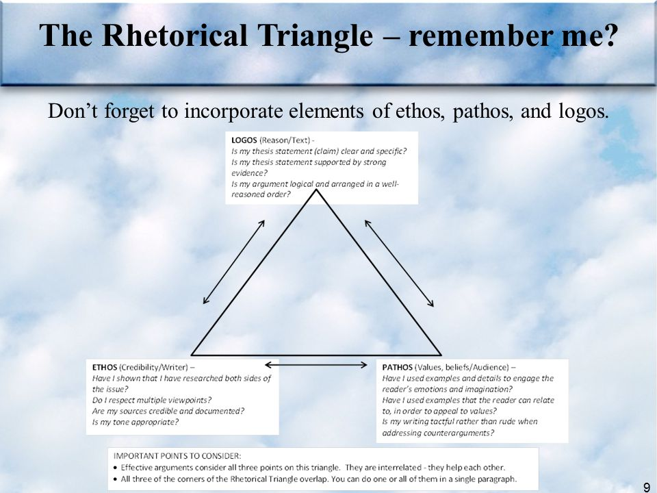 The Rhetorical Triangle – remember me