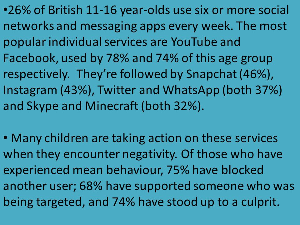 26% of British 11-16 year-olds use six or more social networks and messaging apps every week. The most popular individual services are YouTube and Facebook, used by 78% and 74% of this age group respectively. They're followed by Snapchat (46%), Instagram (43%), Twitter and WhatsApp (both 37%) and Skype and Minecraft (both 32%).