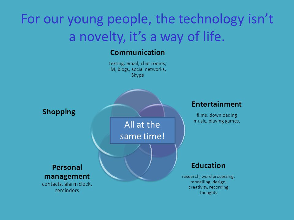 For our young people, the technology isn't a novelty, it's a way of life.