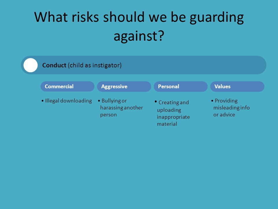 What risks should we be guarding against