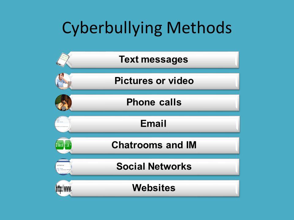 Cyberbullying Methods