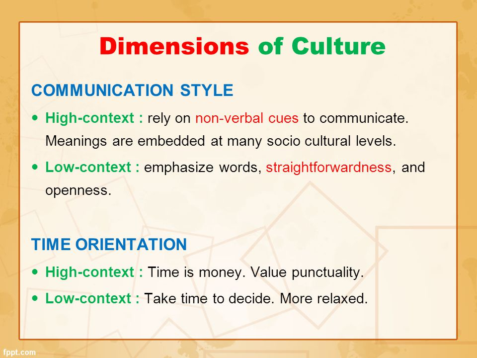 Dimensions of Culture Communication style Time orientation