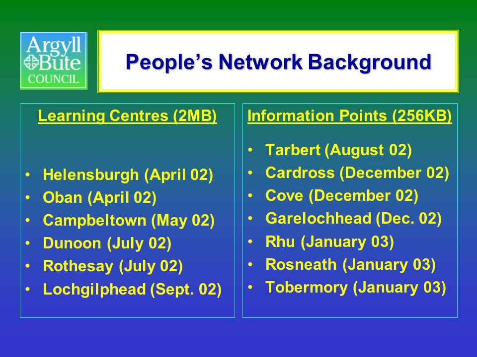 People's Network Background