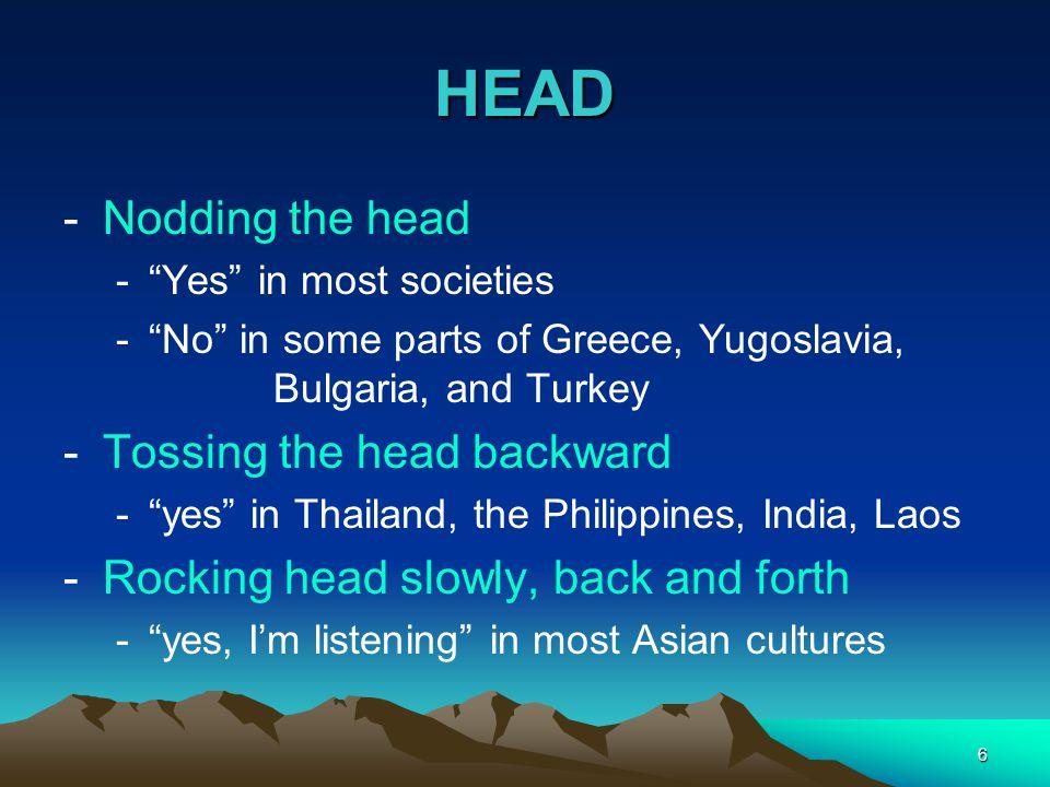 HEAD Nodding the head Tossing the head backward
