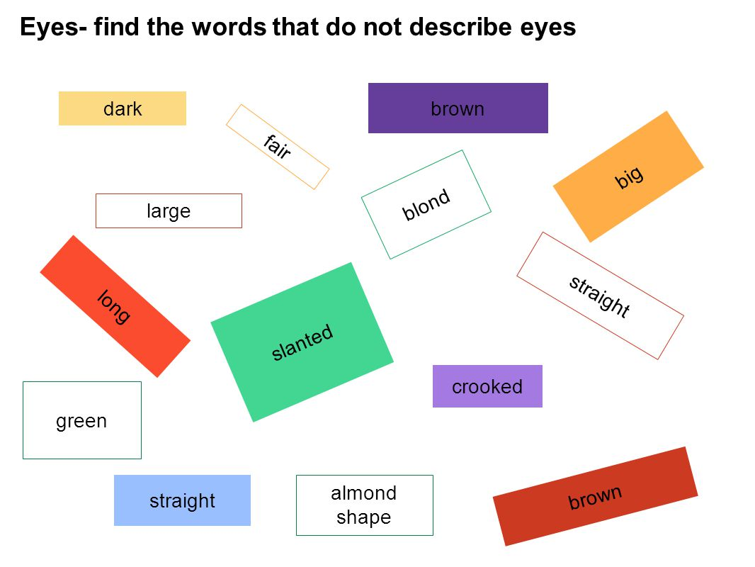 Eyes- find the words that do not describe eyes