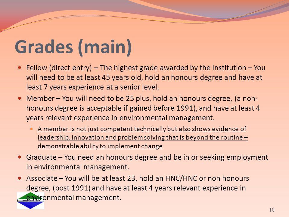 Grades (main)