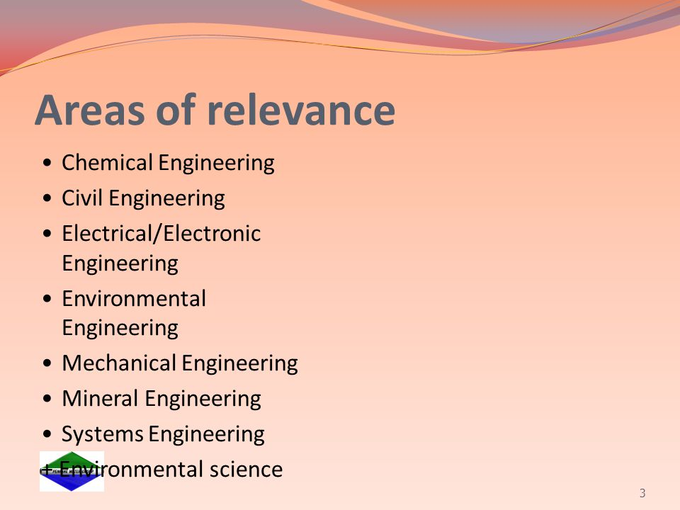 Areas of relevance