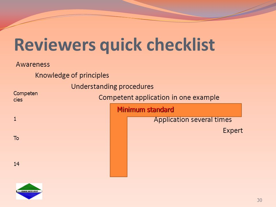 Reviewers quick checklist