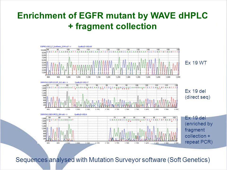 Enrichment of EGFR mutant by WAVE dHPLC + fragment collection