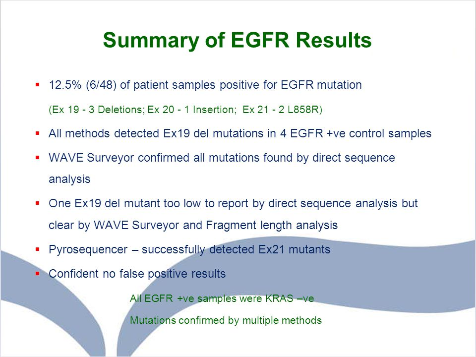 Summary of EGFR Results