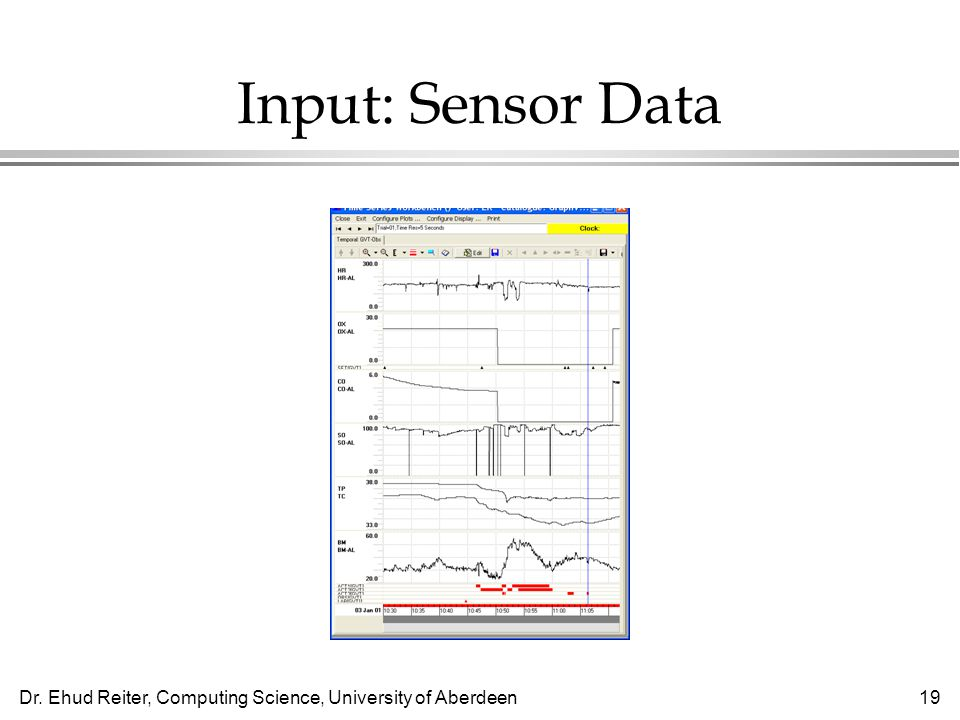 Input: Sensor Data