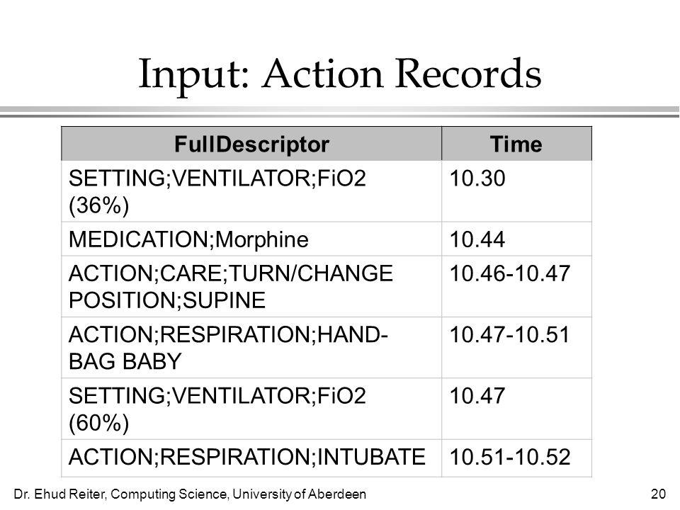Input: Action Records FullDescriptor Time