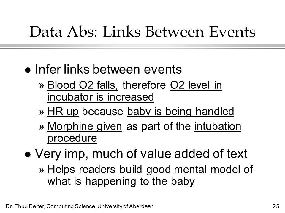 Data Abs: Links Between Events