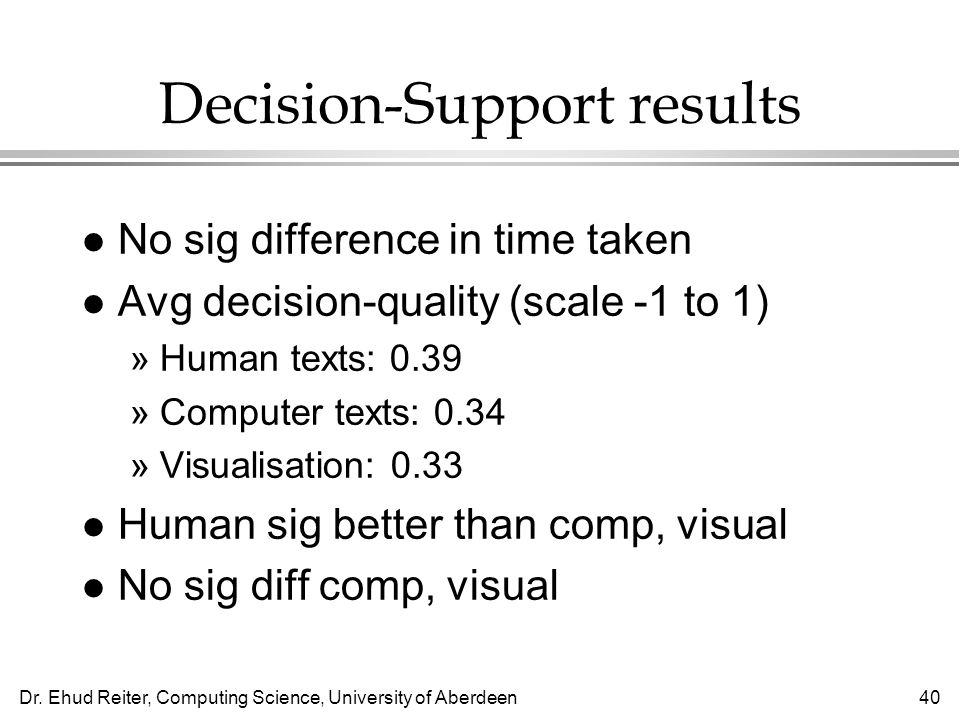 Decision-Support results